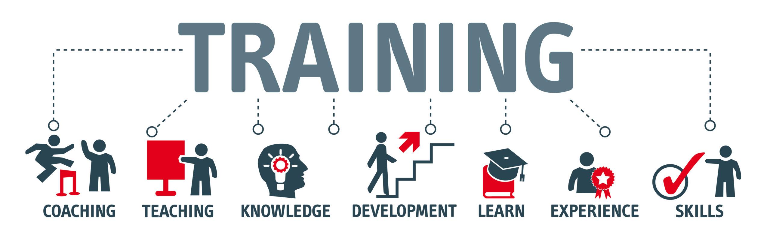 De voordelen van een incompany training bij Incompanytrain. Een goede training levert je coaching, kennis, ontwikkeling, ervaring en vaardigheden.